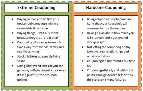 Sane couponing via HotCouponWorld_com